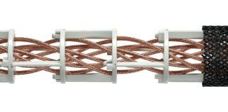 soundtrade vertreibt ab sofort Kabel von in-akustik